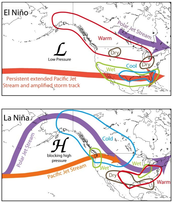 How Does Enso Affect Sw Weather Patterns Climas